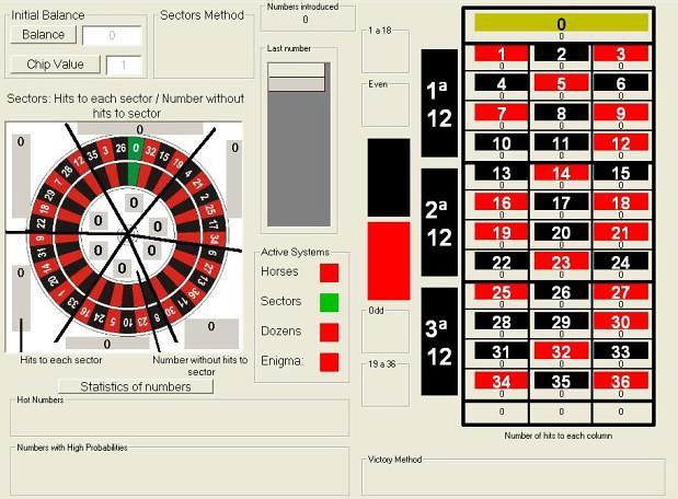 Besproigryshhnaja діаграми, казино Ігри обіграти казино купити прилад