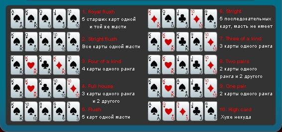 Правила ігор казино на картах Флеш-казино форуму