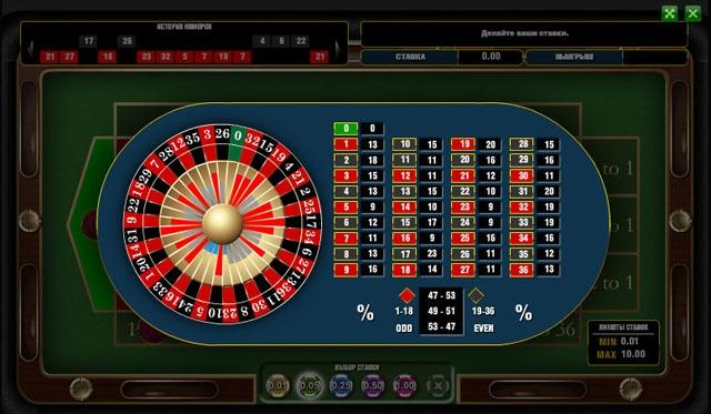 Казино рулетка выпадение чисел вход в казино сиракуза